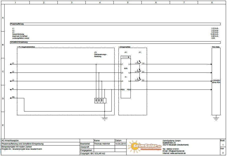 10 Schritte zu Ihrer Sonnenstromanlage - SeimSolar GmbH
